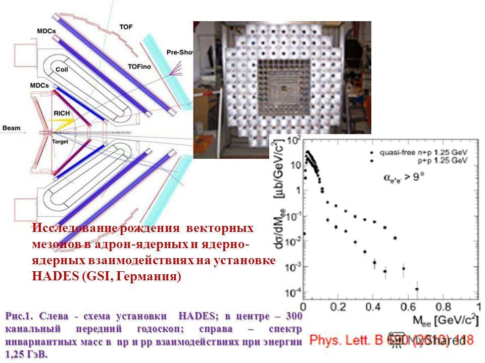 Исследование рождения векторных мезонов в адрон-ядерных и ядерно- ядерных взаимодействиях на установке HADES (GSI, Германия) Рис.1. Слева - схема установки HADES; в центре – 300 канальный передний годоскоп; справа – спектр инвариантных масс в np и pp