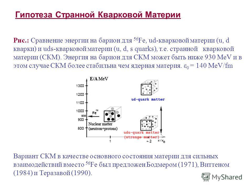Гипотеза Странной Кварковой Материи Рис.: Сравнение энергии на барион для 56 Fe, ud-кварковой материи (u, d кварки) и uds-кварковой материи (u, d, s quarks), т.е. странной кварковой материи (СКМ). Энергия на барион для СКМ может быть ниже 930 MeV и в