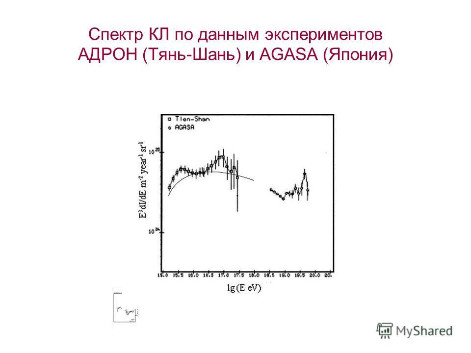 Спектр КЛ по данным экспериментов АДРОН (Тянь-Шань) и AGASA (Япония)