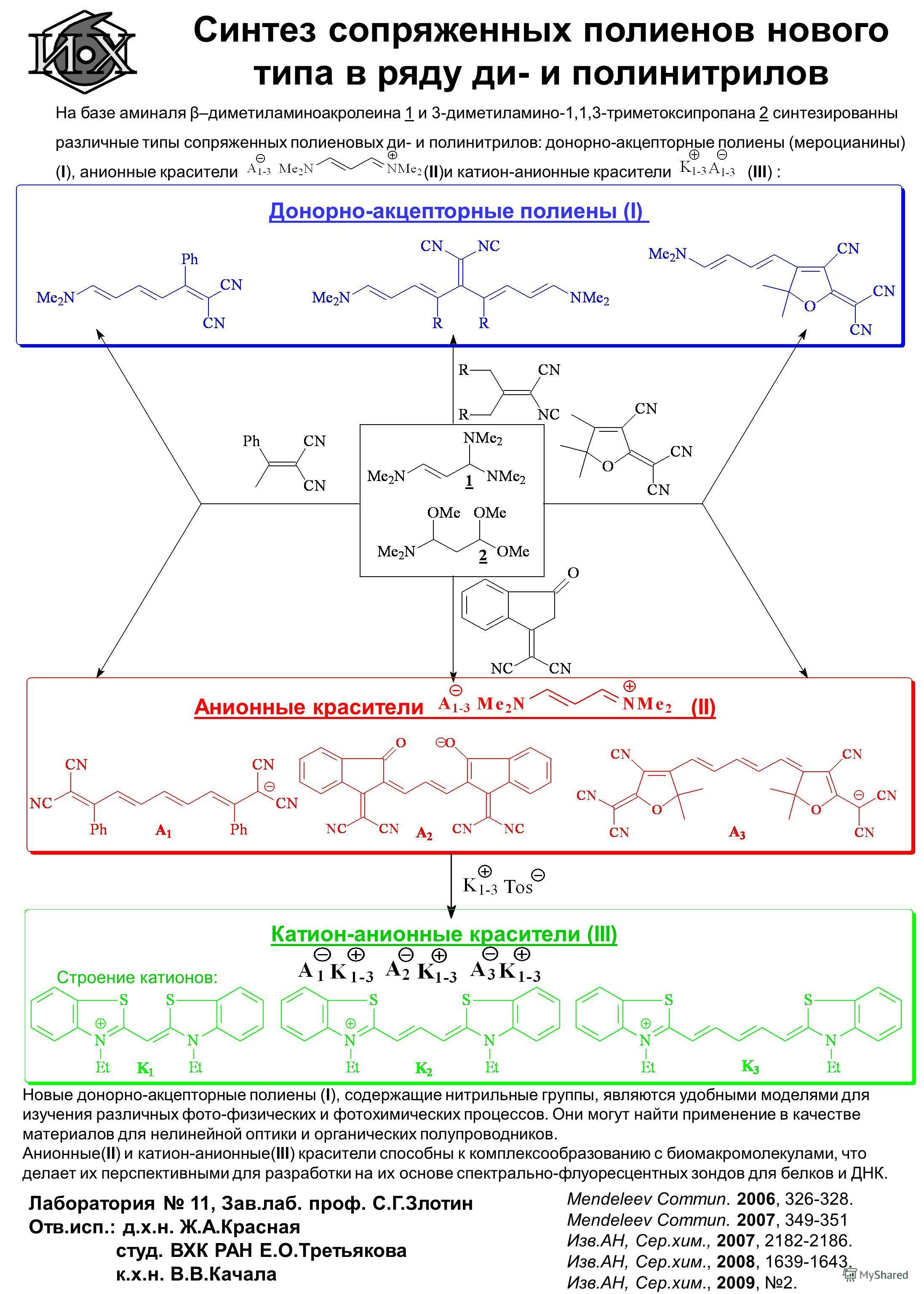 Синтез сопряженных полиенов нового типа в ряду ди- и полинитрилов Донорно-акцепторные полиены (I) Анионные красители (II) Катион-анионные красители (III) Строение катионов: На базе аминаля β–диметиламиноакролеина 1 и 3-диметиламино-1,1,3-триметоксипр