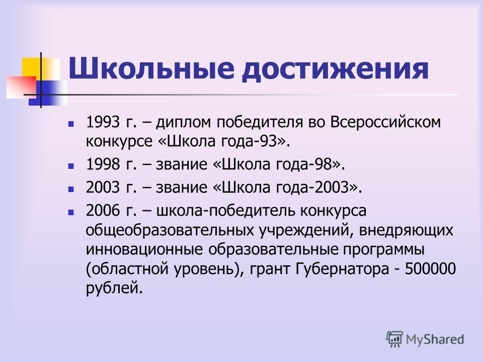 Школьные достижения 1993 г. – диплом победителя во Всероссийском конкурсе «Школа года-93». 1998 г. – звание «Школа года-98». 2003 г. – звание «Школа года-2003». 2006 г. – школа-победитель конкурса общеобразовательных учреждений, внедряющих инновацион