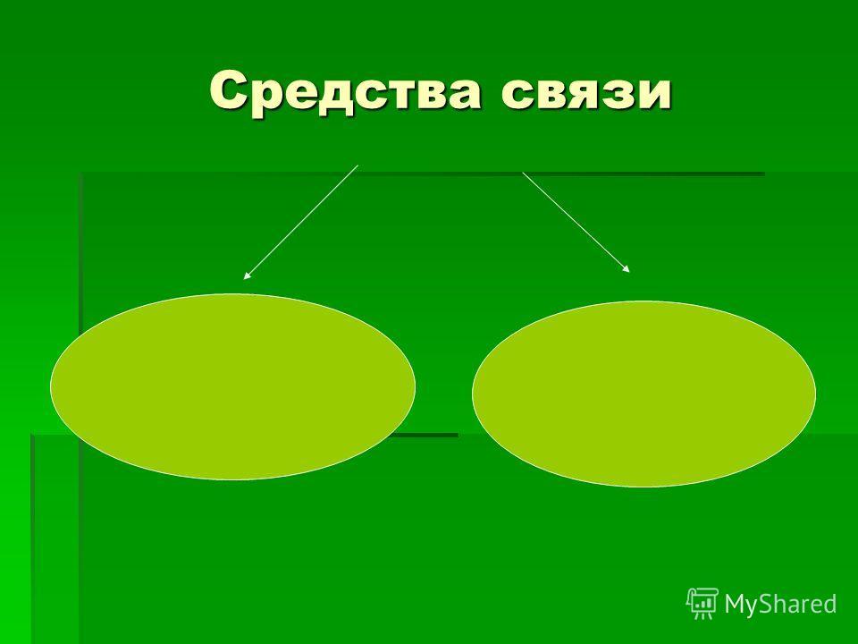 Средства связи Средства связи Союзы Союзы Вводныеконструкции