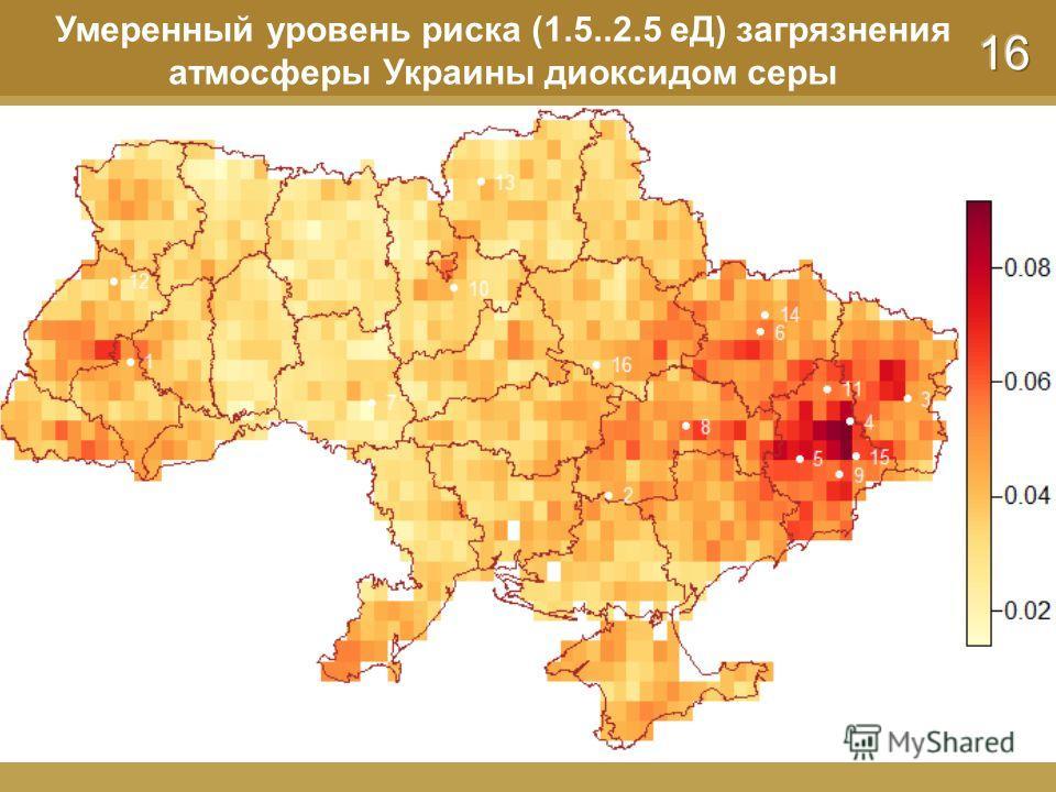 Умеренный уровень риска (1.5..2.5 еД) загрязнения атмосферы Украины диоксидом серы