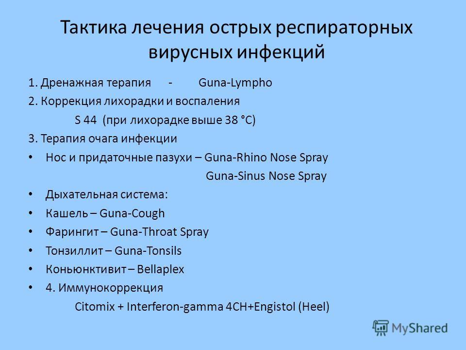 Тактика лечения острых респираторных вирусных инфекций 1. Дренажная терапия - Guna-Lympho 2. Коррекция лихорадки и воспаления S 44 (при лихорадке выше 38 °С) 3. Терапия очага инфекции Нос и придаточные пазухи – Guna-Rhino Nose Spray Guna-Sinus Nose S