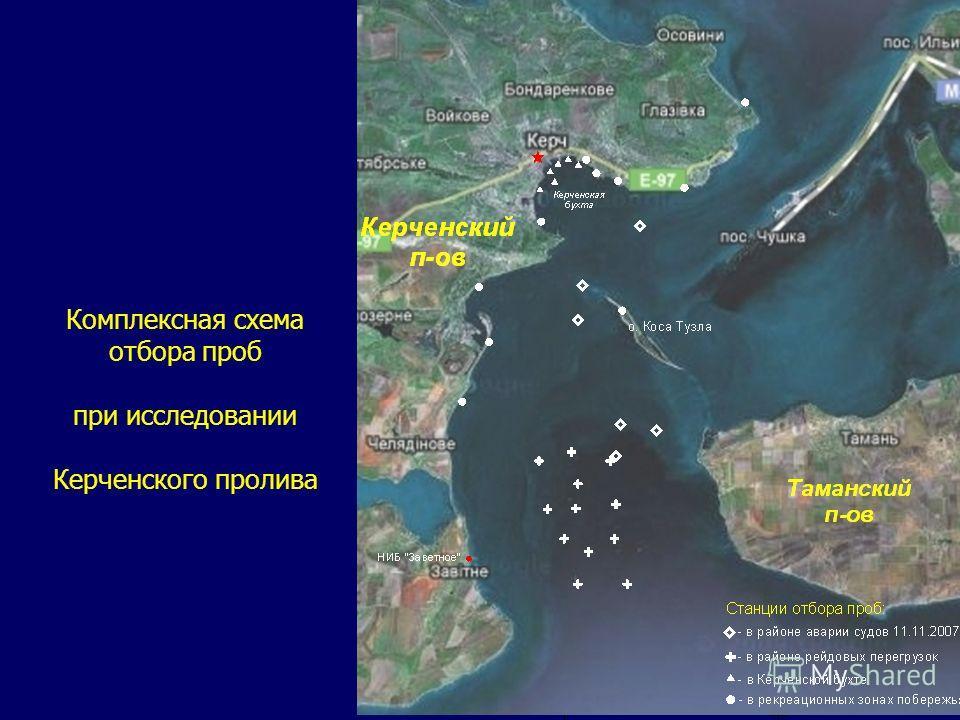 Комплексная схема отбора проб при исследовании Керченского пролива