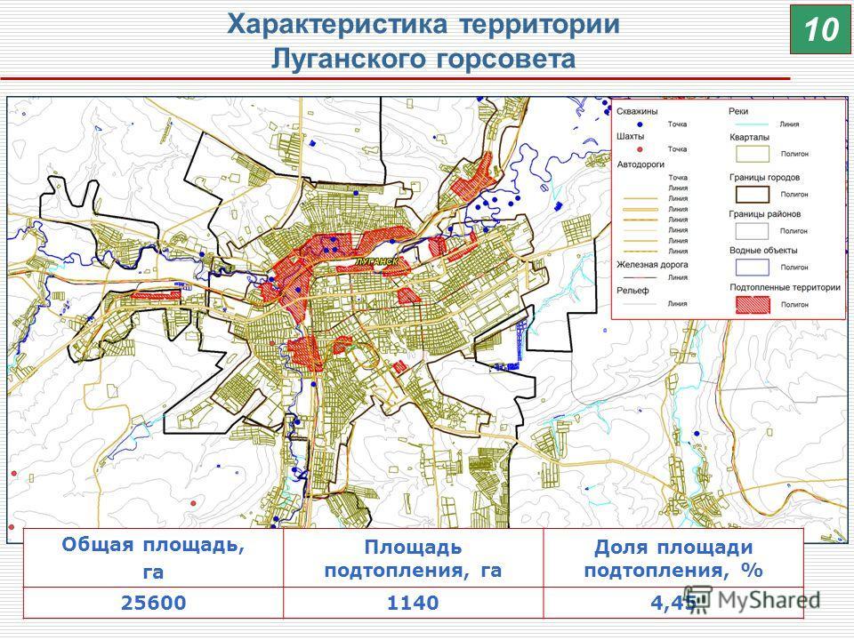 Общая площадь, га Площадь подтопления, га Доля площади подтопления, % 2560011404,45 Характеристика территории Луганского горсовета 10