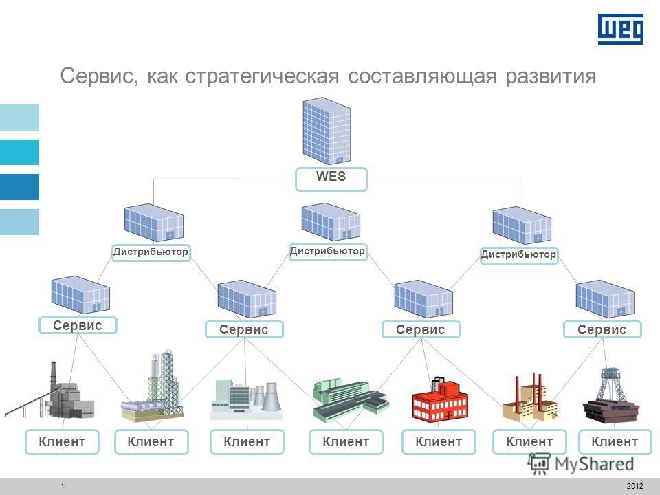 Сервисное Бизнес -партнерство WEG Сервис 02012
