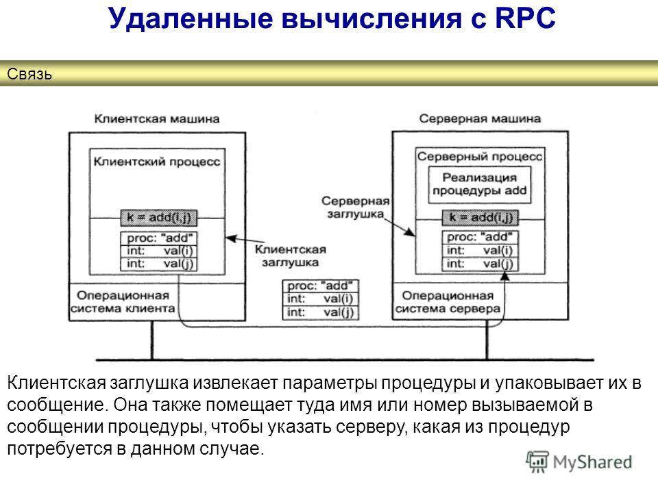 Удаленные вычисления с RPC Связь Клиентская заглушка извлекает параметры процедуры и упаковывает их в сообщение. Она также помещает туда имя или номер вызываемой в сообщении процедуры, чтобы указать серверу, какая из процедур потребуется в данном слу