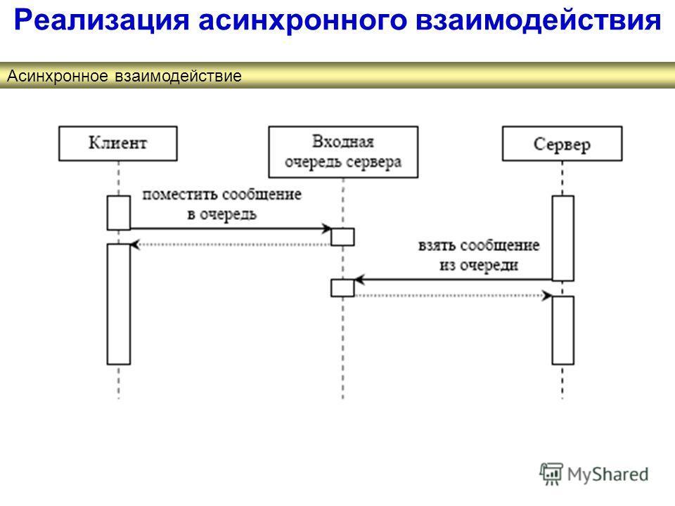 Реализация асинхронного взаимодействия Асинхронное взаимодействие