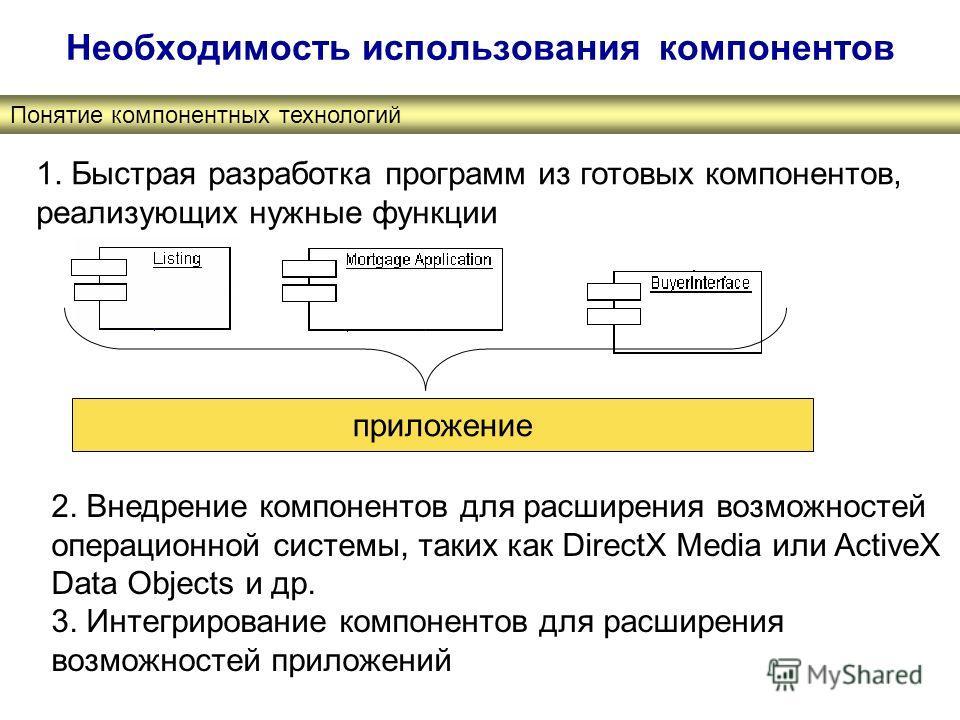 Понятие компонентных технологий Необходимость использования компонентов 1. Быстрая разработка программ из готовых компонентов, реализующих нужные функции приложение 2. Внедрение компонентов для расширения возможностей операционной системы, таких как
