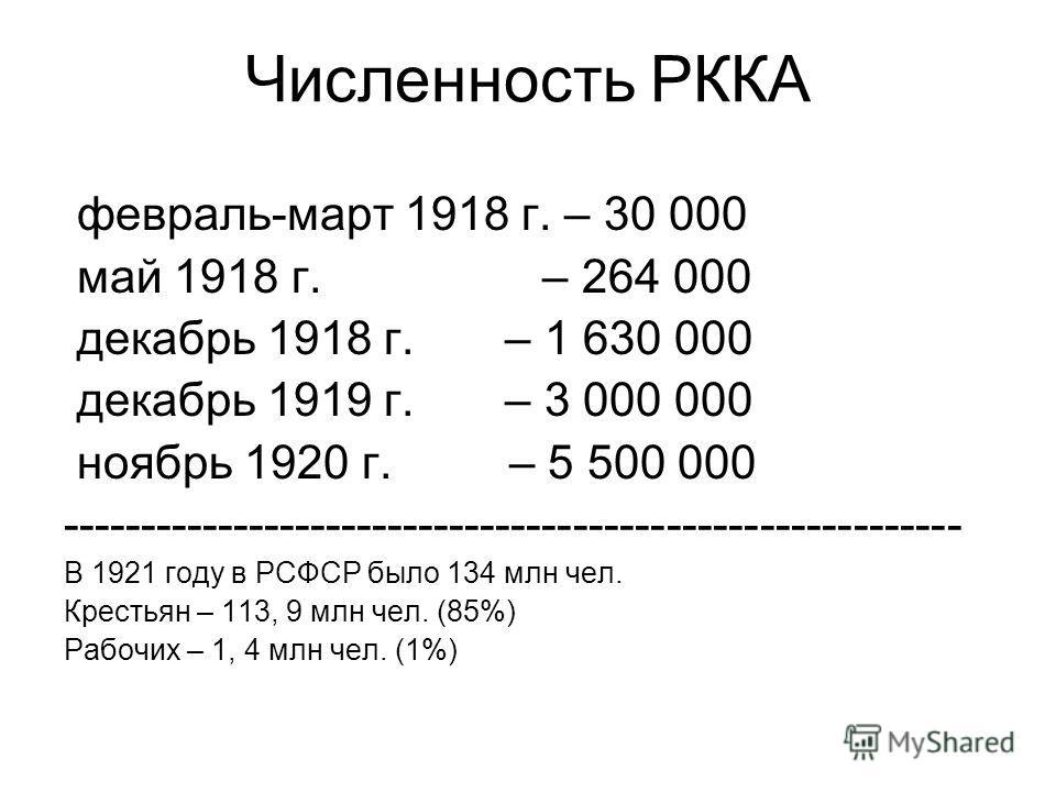Численность РККА февраль-март 1918 г. – 30 000 май 1918 г. – 264 000 декабрь 1918 г. – 1 630 000 декабрь 1919 г. – 3 000 000 ноябрь 1920 г. – 5 500 000 ---------------------------------------------------------- В 1921 году в РСФСР было 134 млн чел. К