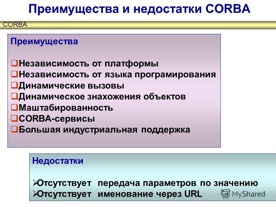 CORBA Преимущества и недостатки CORBA Преимущества Независимость от платформы Независимость от языка програмирования Динамические вызовы Динамическое знахожения объектов Маштабированность CORBA-сервисы Большая индустриальная поддержка Недостатки Отсу