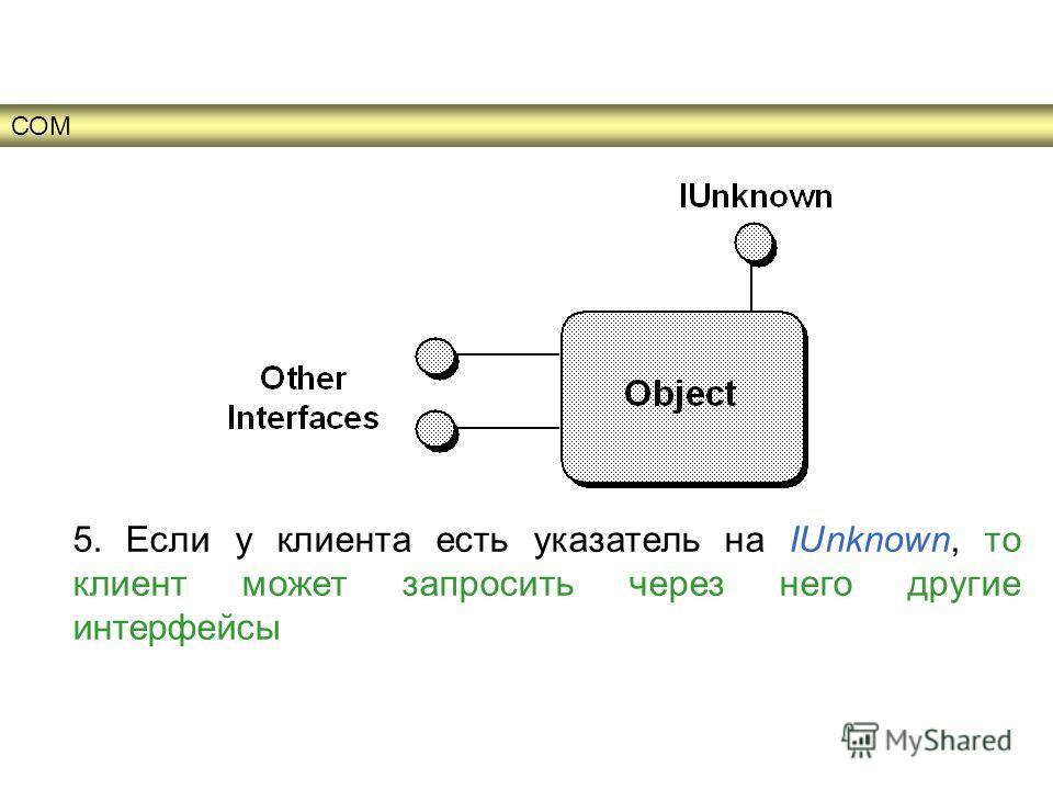 5. Если у клиента есть указатель на IUnknown, то клиент может запросить через него другие интерфейсы СОМ