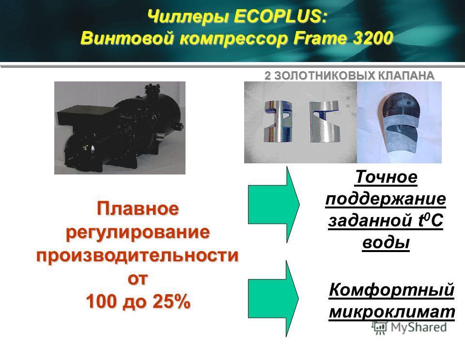 Комфортный микроклимат Точное поддержание заданной t 0 C воды Плавное регулирование производительности от 100 до 25% Чиллеры ECOPLUS: Винтовой компрессор Frame 3200 2 ЗОЛОТНИКОВЫХ КЛАПАНА