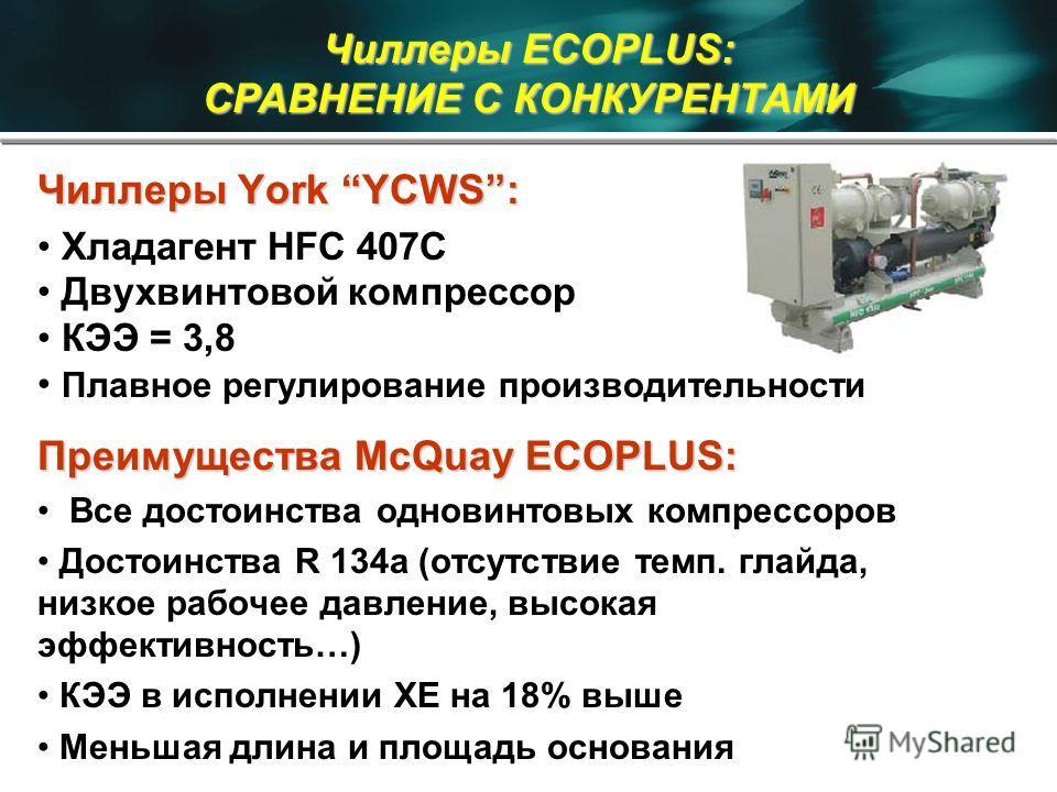 Чиллеры York YCWS: Хладагент HFC 407C Двухвинтовой компрессор КЭЭ = 3,8 Плавное регулирование производительности Преимущества McQuay ECOPLUS: Все достоинства одновинтовых компрессоров Достоинства R 134a (отсутствие темп. глайда, низкое рабочее давлен