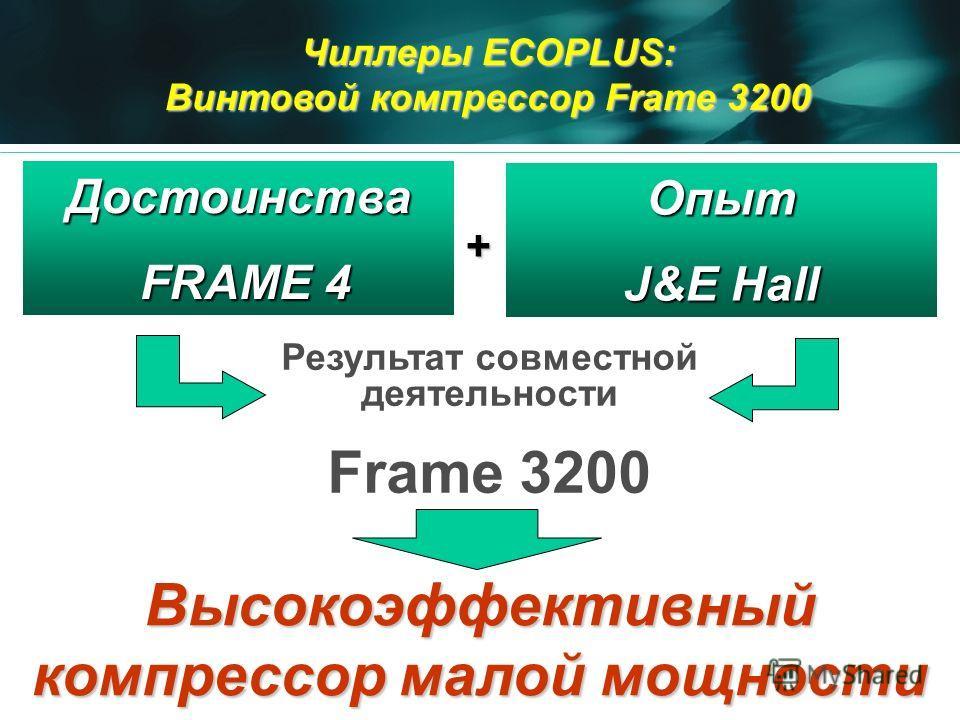 and Чиллеры ECOPLUS: Винтовой компрессор Frame 3200 Совместная работа с J&E Hall Достоинства FRAME 4 FRAME 4 Опыт J&E Hall Результат совместной деятельности Frame 3200 Высокоэффективный компрессор малой мощности +