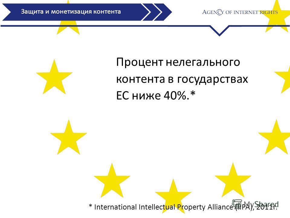 Процент нелегального контента в государствах ЕС ниже 40%.* Защита и монетизация контента * International Intellectual Property Alliance (IIPA), 2011г.