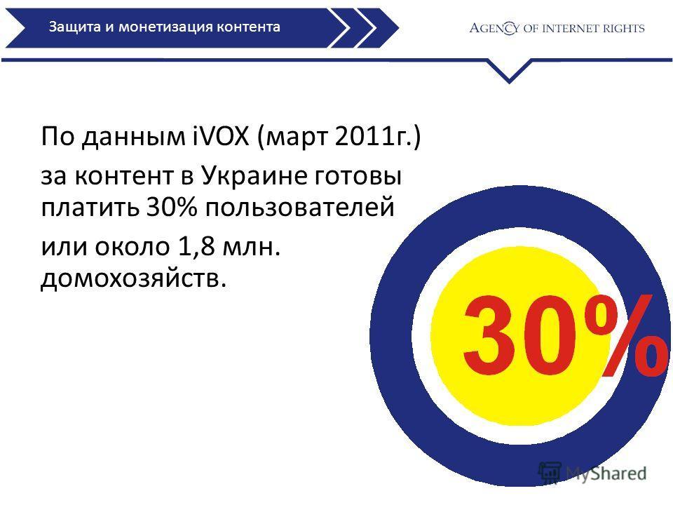 По данным iVOX (март 2011г.) за контент в Украине готовы платить 30% пользователей или около 1,8 млн. домохозяйств. Защита и монетизация контента