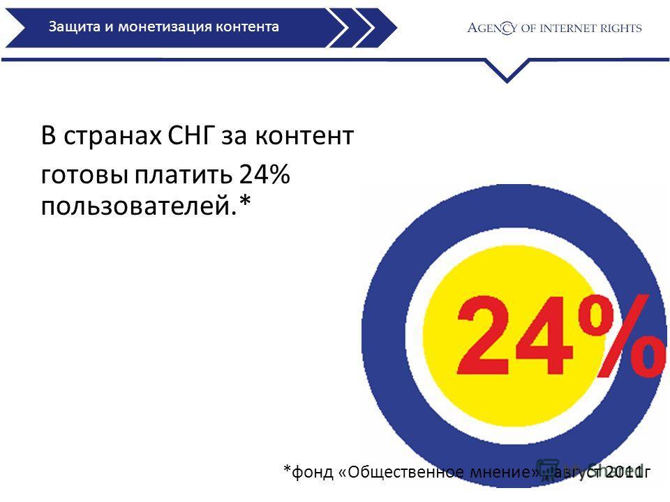 В странах СНГ за контент готовы платить 24% пользователей.* Защита и монетизация контента *фонд «Общественное мнение», август 2011г