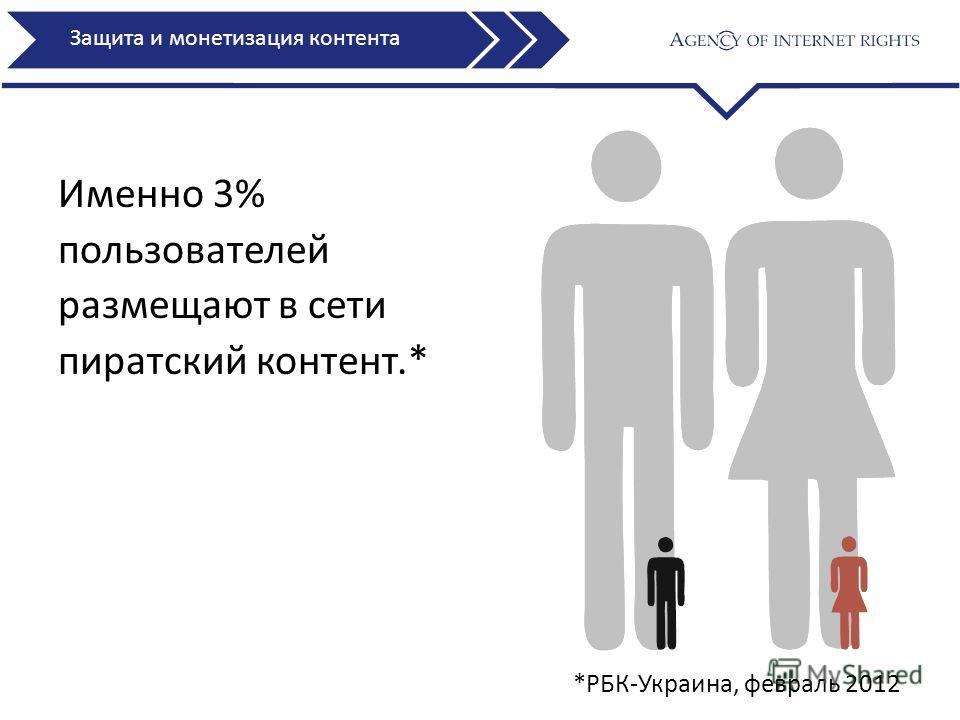 Именно 3% пользователей размещают в сети пиратский контент.* Защита и монетизация контента *РБК-Украина, февраль 2012