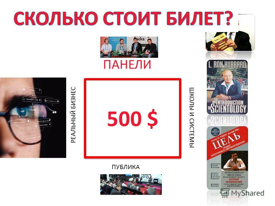 500 $ ШКОЛЫ И СИСТЕМЫ РЕАЛЬНЫЙ БИЗНЕС ПУБЛИКА ПАНЕЛИ