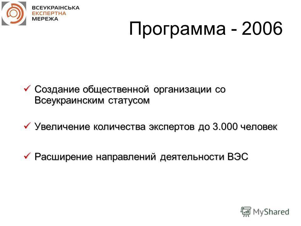 Программа - 2006 Создание общественной организации со Всеукраинским статусом Создание общественной организации со Всеукраинским статусом Увеличение количества экспертов до 3.000 человек Увеличение количества экспертов до 3.000 человек Расширение напр