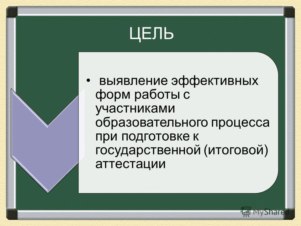 выявление эффективных форм работы с участниками образовательного процесса при подготовке к государственной (итоговой) аттестации ЦЕЛЬ