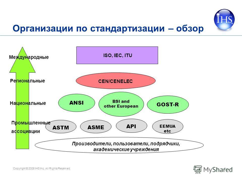Copyright © 2006 IHS Inc. All Rights Reserved. 5 Организации по стандартизации – обзор Производители, пользователи, подрядчики, академические учреждения Национальные Региональные Международные ASTM ASME BSI and other European ANSI Промышленные ассоци