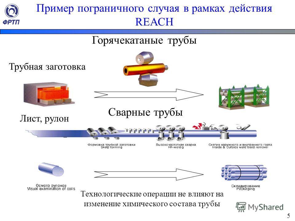 Горячекатаные трубы Сварные трубы Технологические операции не влияют на изменение химического состава трубы Трубная заготовка Лист, рулон Пример пограничного случая в рамках действия REACH 5