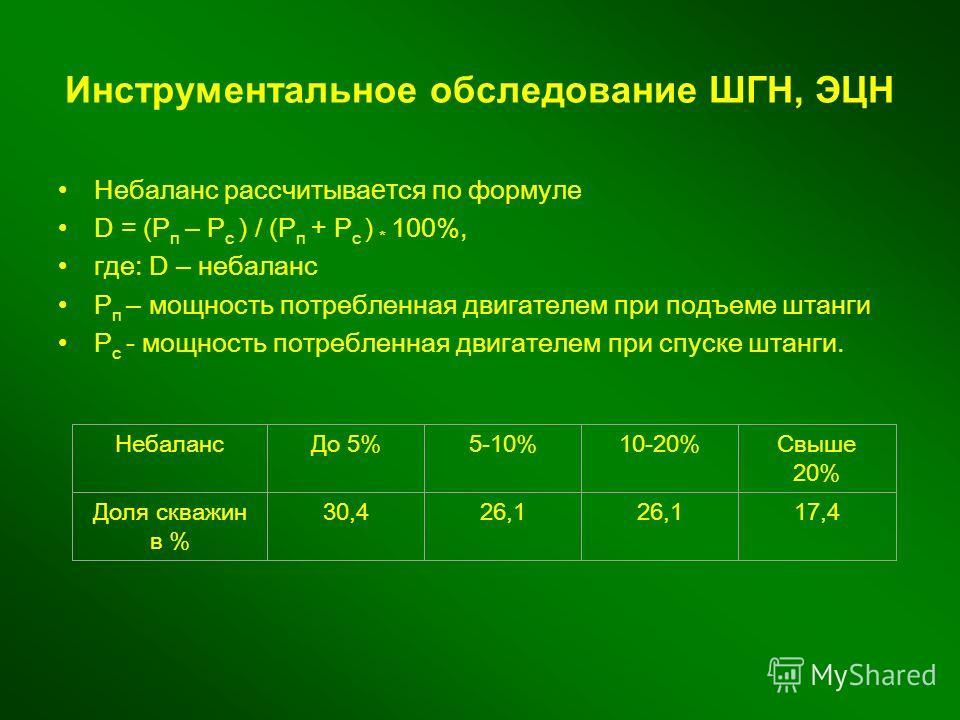 Инструментальное обследование ШГН, ЭЦН Небаланс рассчитыва ет ся по формуле D = (Р п – Р с ) / (Р п + Р с ) * 100%, где: D – небаланс Р п – мощность потребленная двигателем при подъеме штанги Р с - мощность потребленная двигателем при спуске штанги.