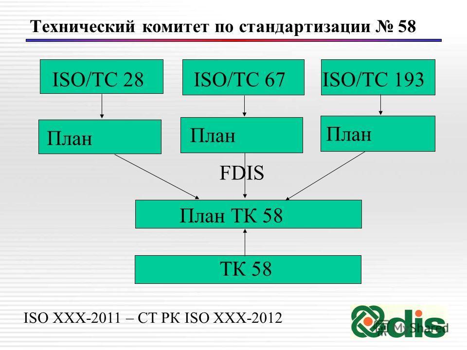 Технический комитет по стандартизации 58 ISO/TC 28ISO/TC 67ISO/TC 193 План FDIS ТК 58 План ТК 58 ISO XXX-2011 – СТ РК ISO XXX-2012