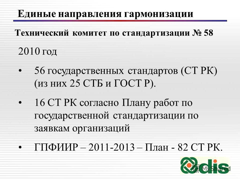 Технический комитет по стандартизации 58 2010 год 56 государственных стандартов (СТ РК) (из них 25 СТБ и ГОСТ Р). 16 СТ РК согласно Плану работ по государственной стандартизации по заявкам организаций ГПФИИР – 2011-2013 – План - 82 СТ РК. Единые напр