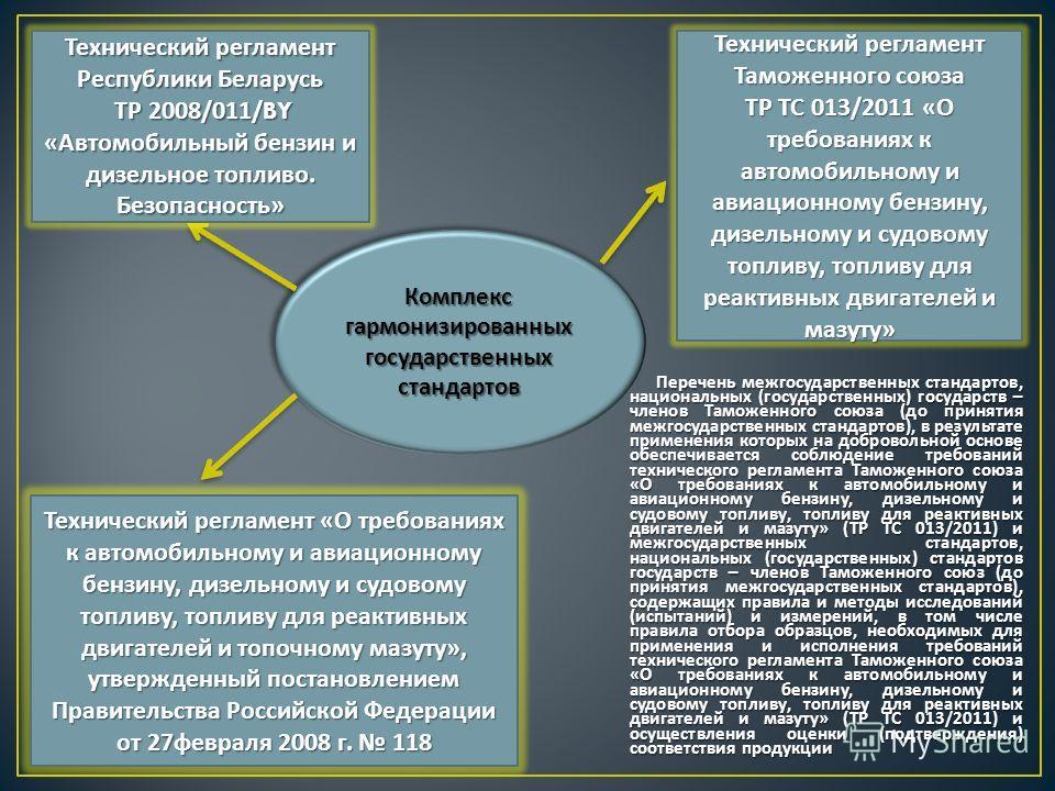Комплекс гармонизированных государственных стандартов Технический регламент Республики Беларусь ТР 2008/011/BY ТР 2008/011/BY « Автомобильный бензин и дизельное топливо. Безопасность » Технический регламент « О требованиях к автомобильному и авиацион