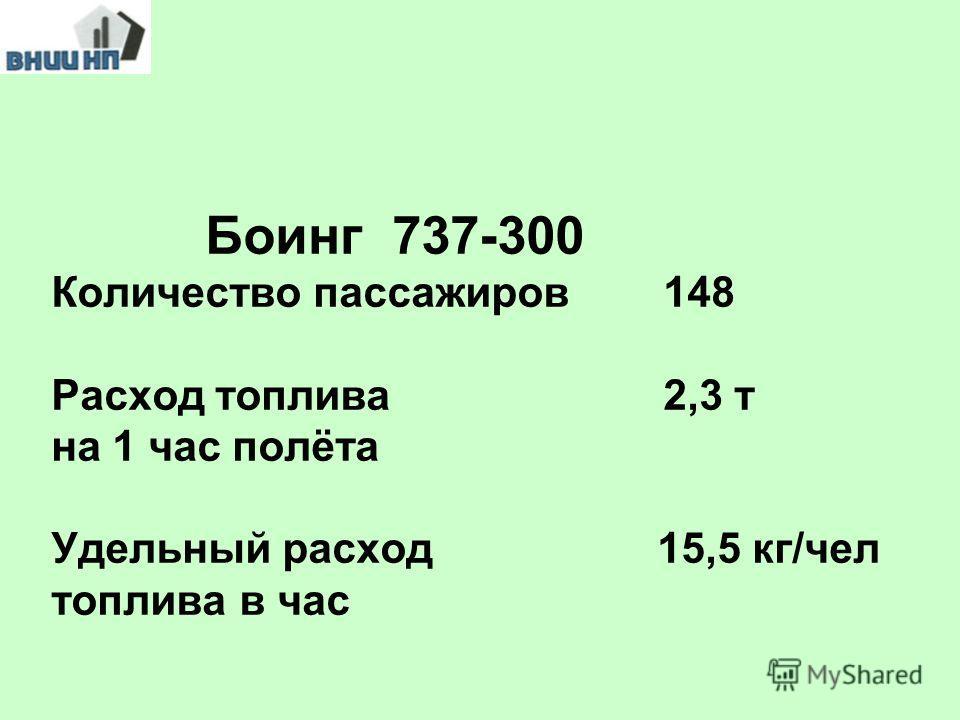 Боинг 737-300 Количество пассажиров 148 Расход топлива 2,3 т на 1 час полёта Удельный расход 15,5 кг/чел топлива в час