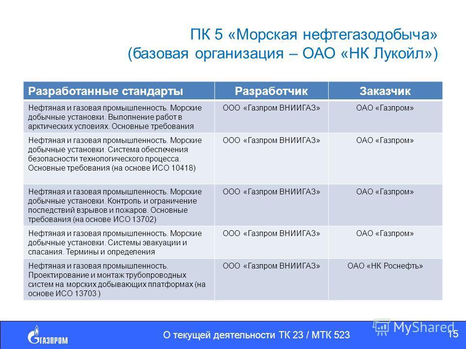 ПК 5 «Морская нефтегазодобыча» (базовая организация – ОАО «НК Лукойл») Разработанные стандартыРазработчикЗаказчик Нефтяная и газовая промышленность. Морские добычные установки. Выполнение работ в арктических условиях. Основные требования ООО «Газпром