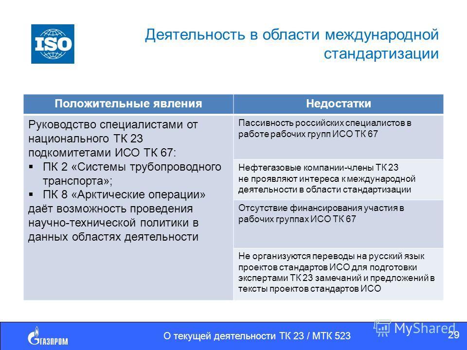 Деятельность в области международной стандартизации Положительные явленияНедостатки Руководство специалистами от национального ТК 23 подкомитетами ИСО ТК 67: ПК 2 «Системы трубопроводного транспорта»; ПК 8 «Арктические операции» даёт возможность пров