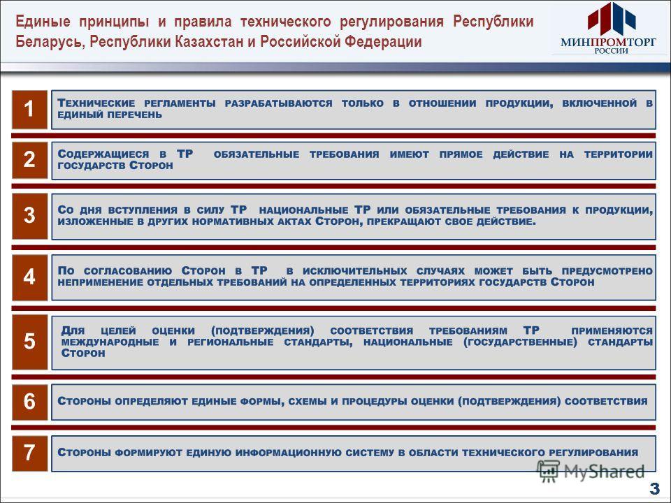 Единые принципы и правила технического регулирования Республики Беларусь, Республики Казахстан и Российской Федерации 3