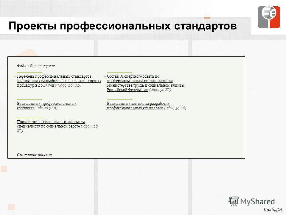 Проекты профессиональных стандартов Слайд 14