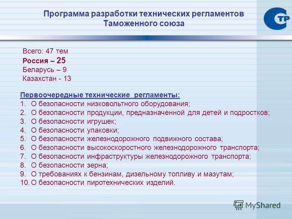 Программа разработки технических регламентов Таможенного союза Всего: 47 тем Россия – 25 Беларусь – 9 Казахстан - 13 Первоочередные технические регламенты: 1.О безопасности низковольтного оборудования; 2.О безопасности продукции, предназначенной для