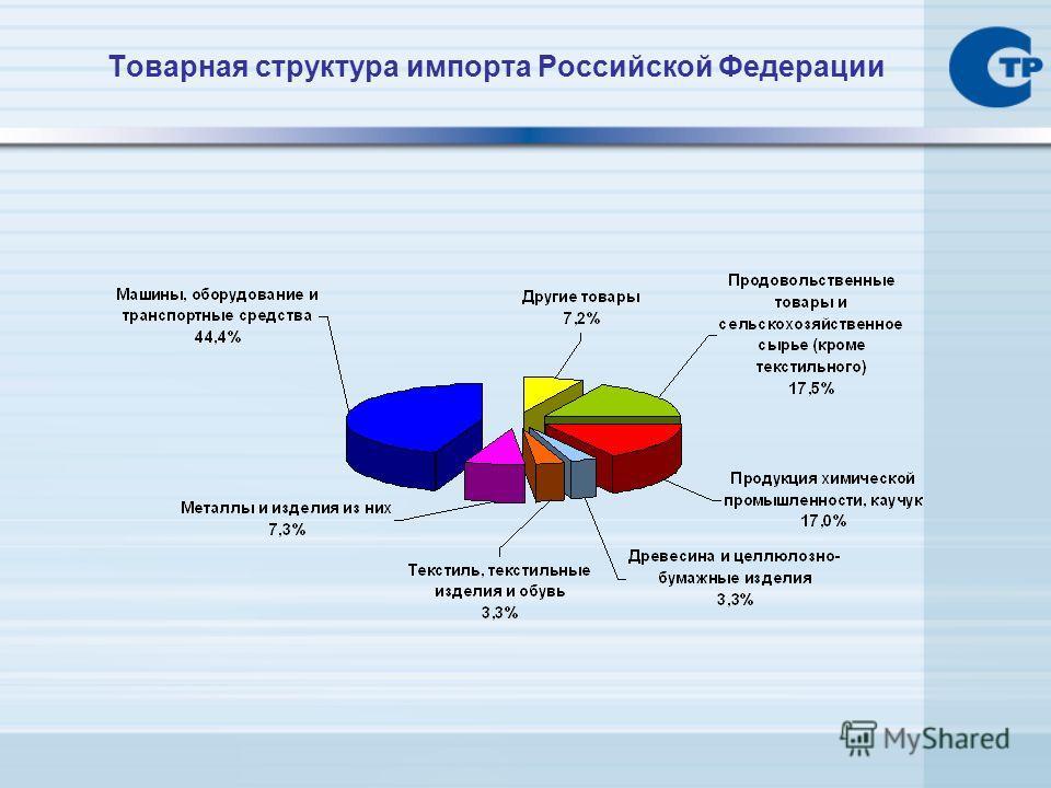 Товарная структура импорта Российской Федерации