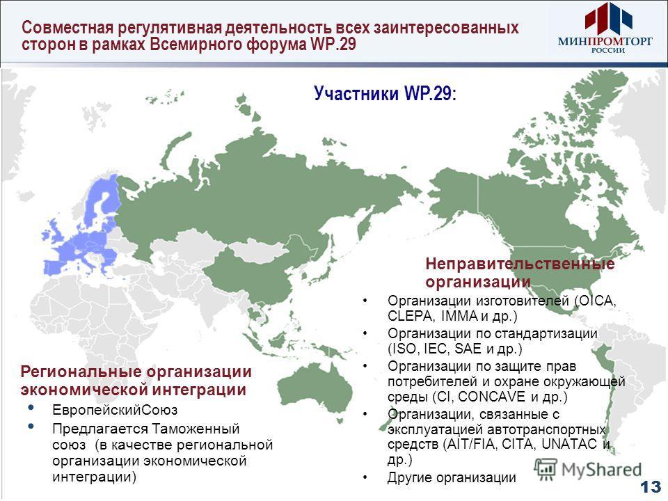 14 Совместная регулятивная деятельность всех заинтересованных сторон в рамках Всемирного форума WP.29 Организации изготовителей (OICA, CLEPA, IMMA и др.) Организации по стандартизации (ISO, IEC, SAE и др.) Организации по защите прав потребителей и ох