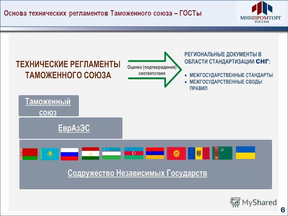 Основа технических регламентов Таможенного союза – ГОСТы 6