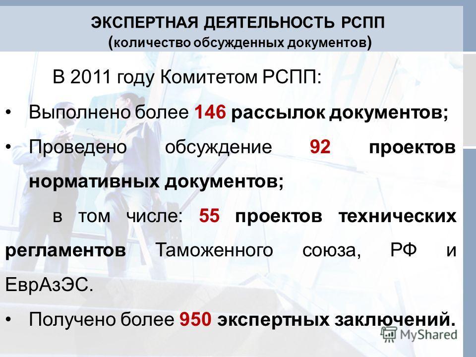 ЭКСПЕРТНАЯ ДЕЯТЕЛЬНОСТЬ РСПП ( количество обсужденных документов ) В 2011 году Комитетом РСПП: Выполнено более 146 рассылок документов; Проведено обсуждение 92 проектов нормативных документов; в том числе: 55 проектов технических регламентов Таможенн