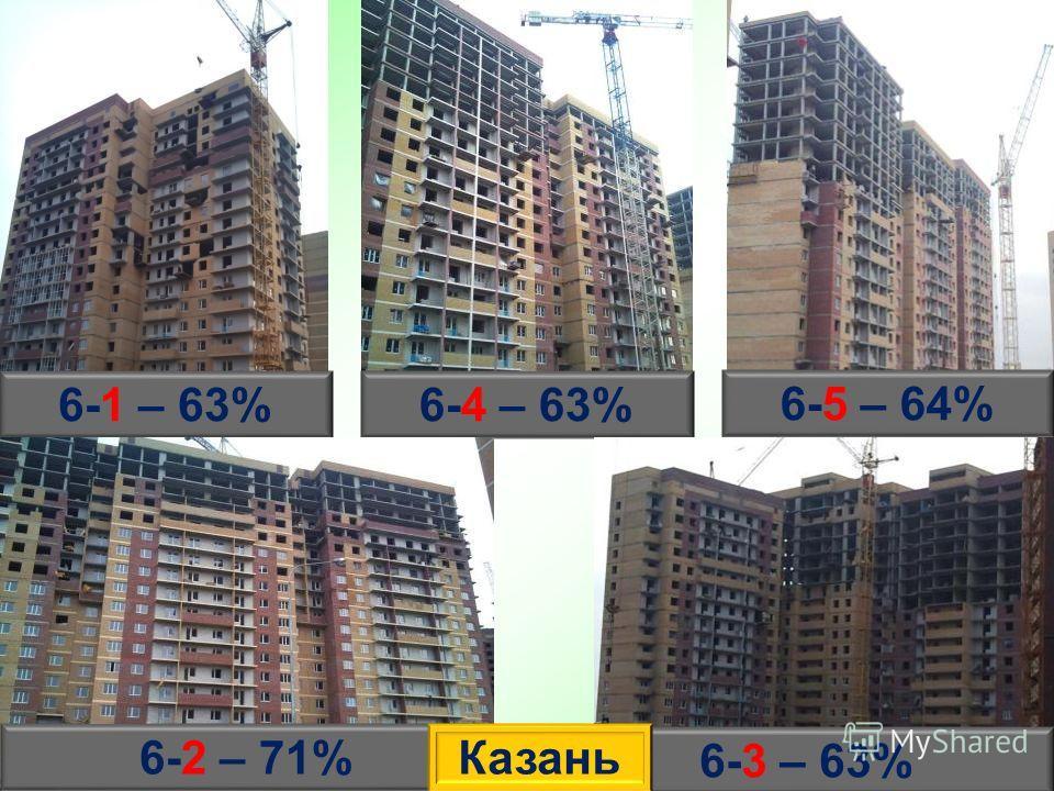 6-1 – 63%6-4 – 63% 6-5 – 64% 6-2 – 71% 6-3 – 63% Казань