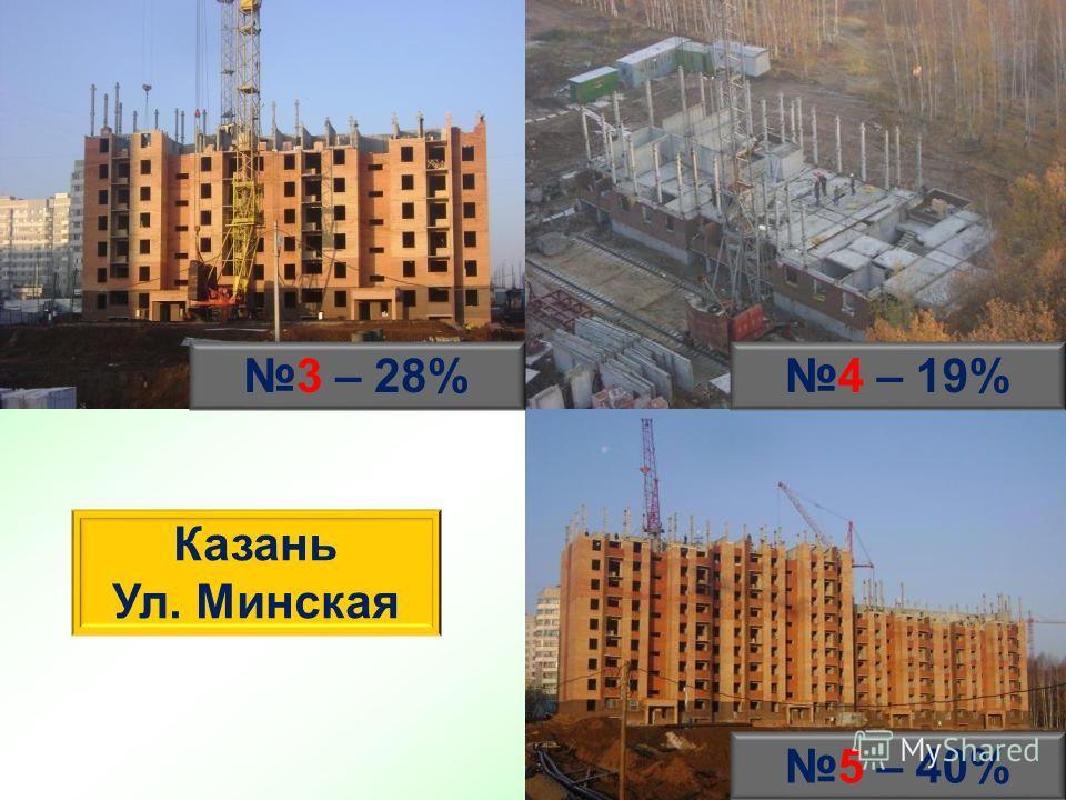 Ул. Минская 3 – 28%4 – 19% 5 – 40%