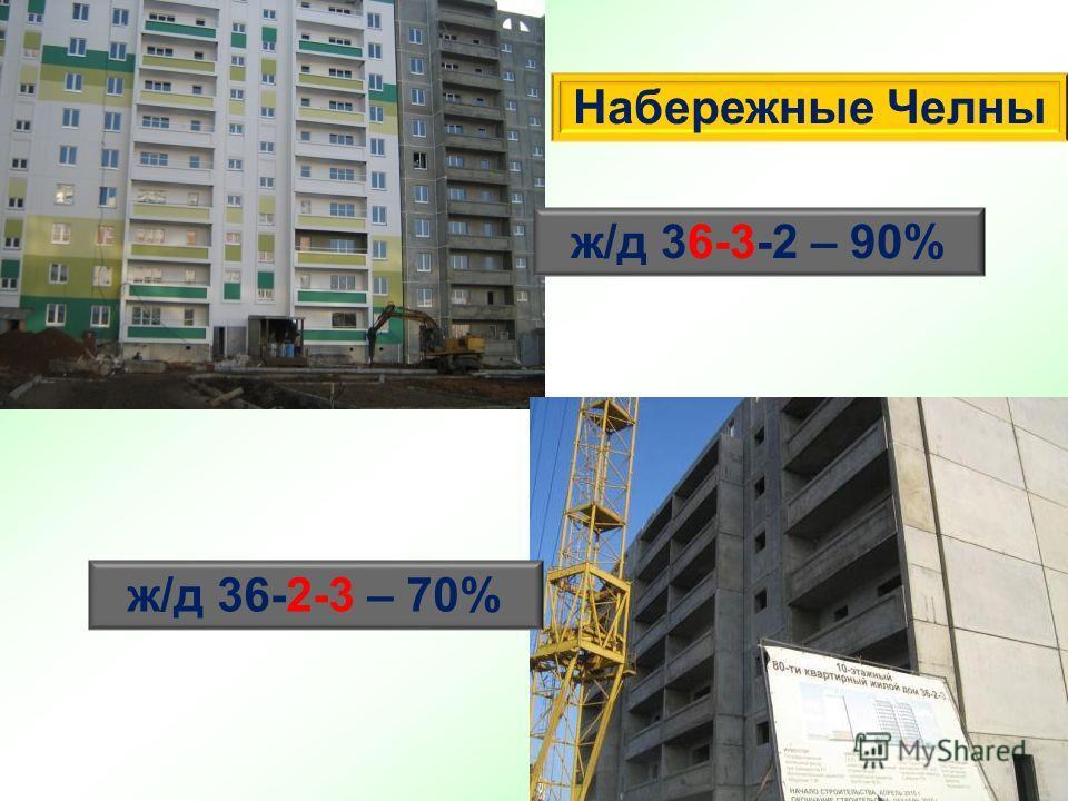 ж/д 36-3-2 – 90% Набережные Челны ж/д 36-2-3 – 70%