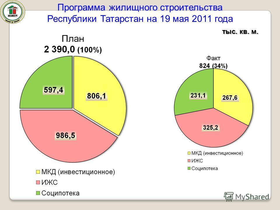 тыс. кв. м. Программа жилищного строительства Республики Татарстан на 19 мая 2011 года
