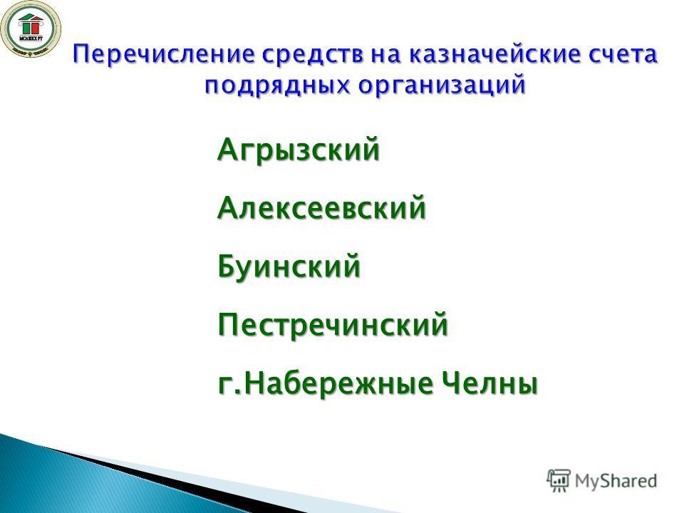 АгрызскийАлексеевскийБуинскийПестречинский г.Набережные Челны