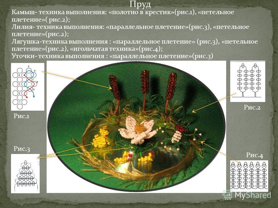 Животные из бисера Техника выполнения: «Параллельное плетение» на проволоке (рис.1), «петельная» (рис.2) и «игольчатая»(рис.3) Рис.2 Рис.1 Рис.3