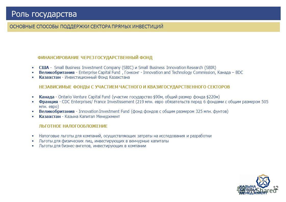 ФИНАНСИРОВАНИЕ ЧЕРЕЗ ГОСУДАРСТВЕННЫЙ ФОНД США - Small Business Investment Company (SBIC) и Small Business Innovation Research (SBIR) Великобритания - Enterprise Capital Fund, Гонконг - Innovation and Technology Commission, Канада – BDC Казахстан - Ин